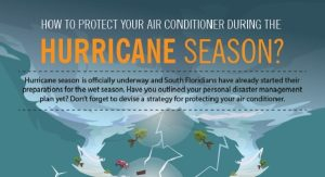 how to protect your ac from hurricane